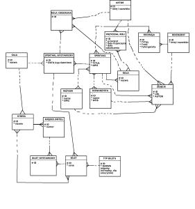 schemat_bazy_danych_plaski